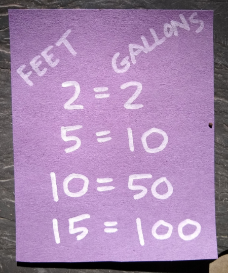 how much water in gallons a fruit tree needs in summer